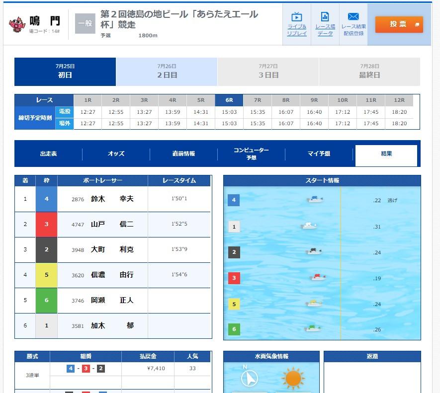 競艇ライナー,競艇,競艇予想サイト,口コミ,評判,評価,悪質,悪徳,優良,お勧め,人気,競艇リッツ
