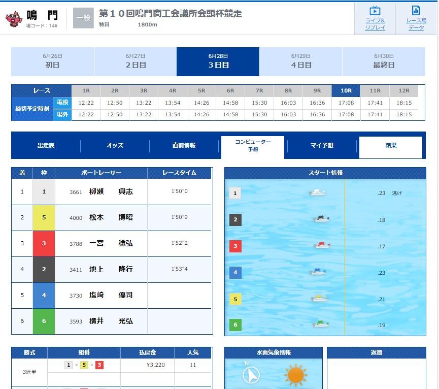 競艇ライナー,競艇,競艇予想サイト,口コミ,評判,評価,悪質,悪徳,優良,お勧め,人気,鳴門