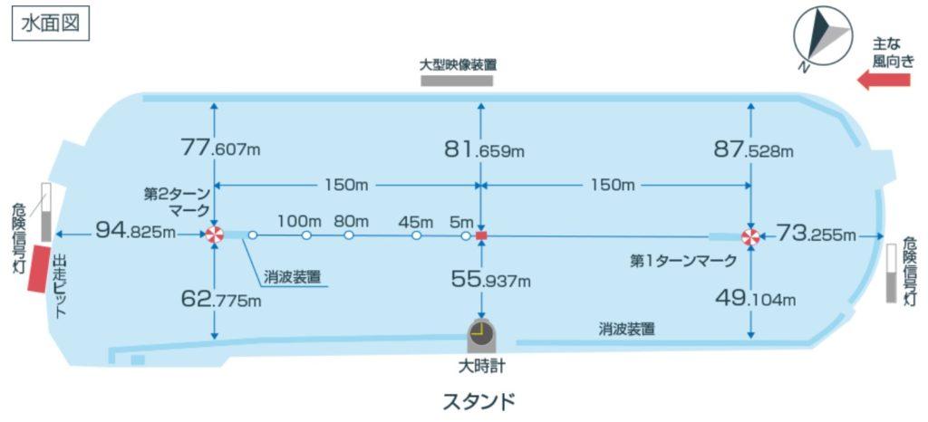 尼崎競艇場10