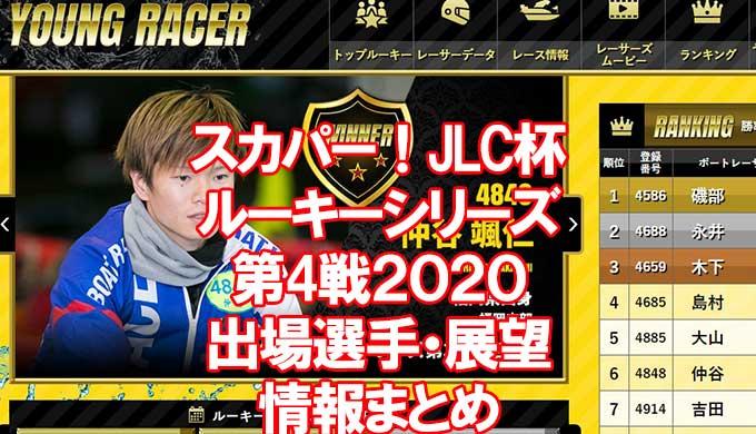 スカパー!JLC杯2020ルーキーシリーズ第4戦アイキャッチ