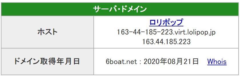 競艇シックスボート25