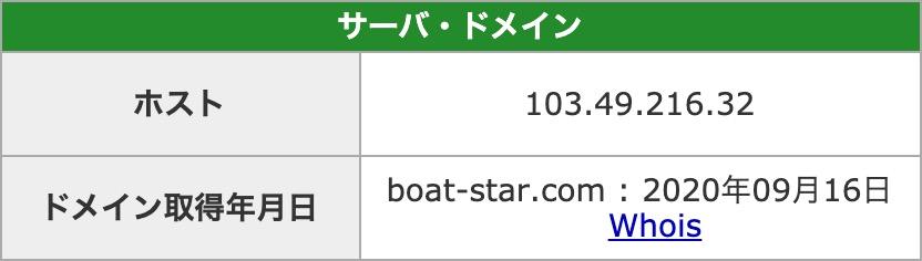 BOATSTAR(ボートスター)1
