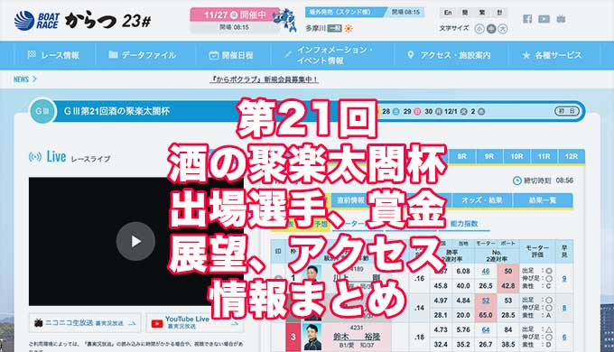 第21回酒の聚楽太閤杯2020(唐津G3)アイキャッチ