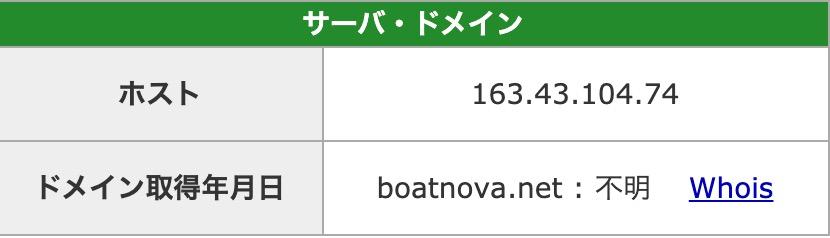 競艇予想NOVA(ノヴァ)1