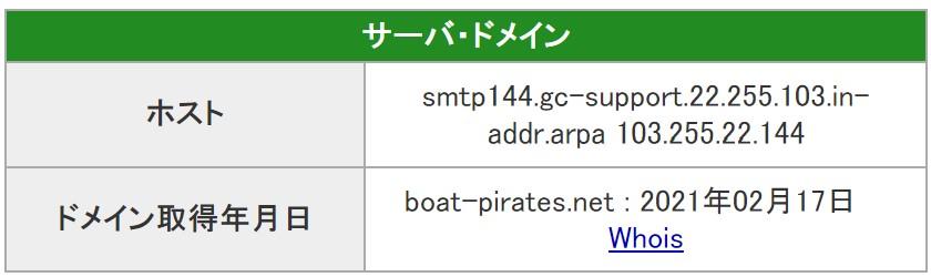 ボートパイレーツ11