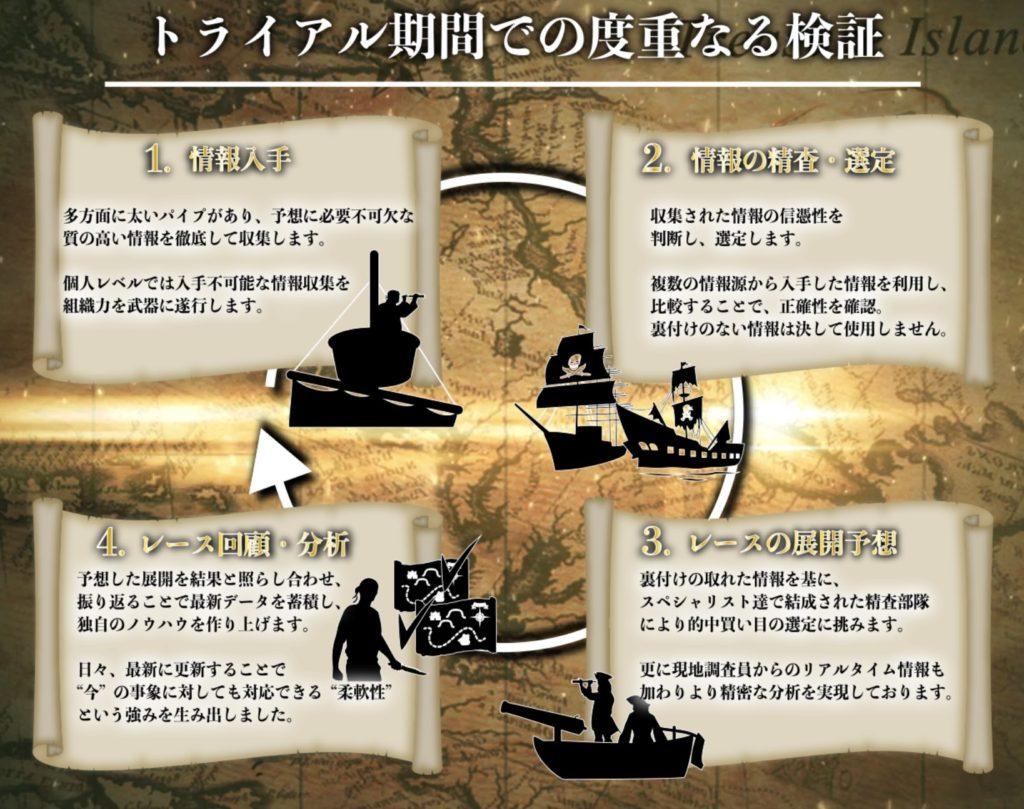 ボートパイレーツ6
