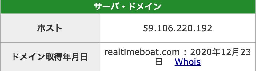リアルタイムボート1
