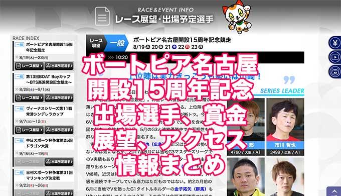 ボートピア名古屋開設15周年記念競走2021(常滑競艇)アイキャッチ